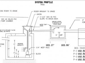 Perc test - engineer plans